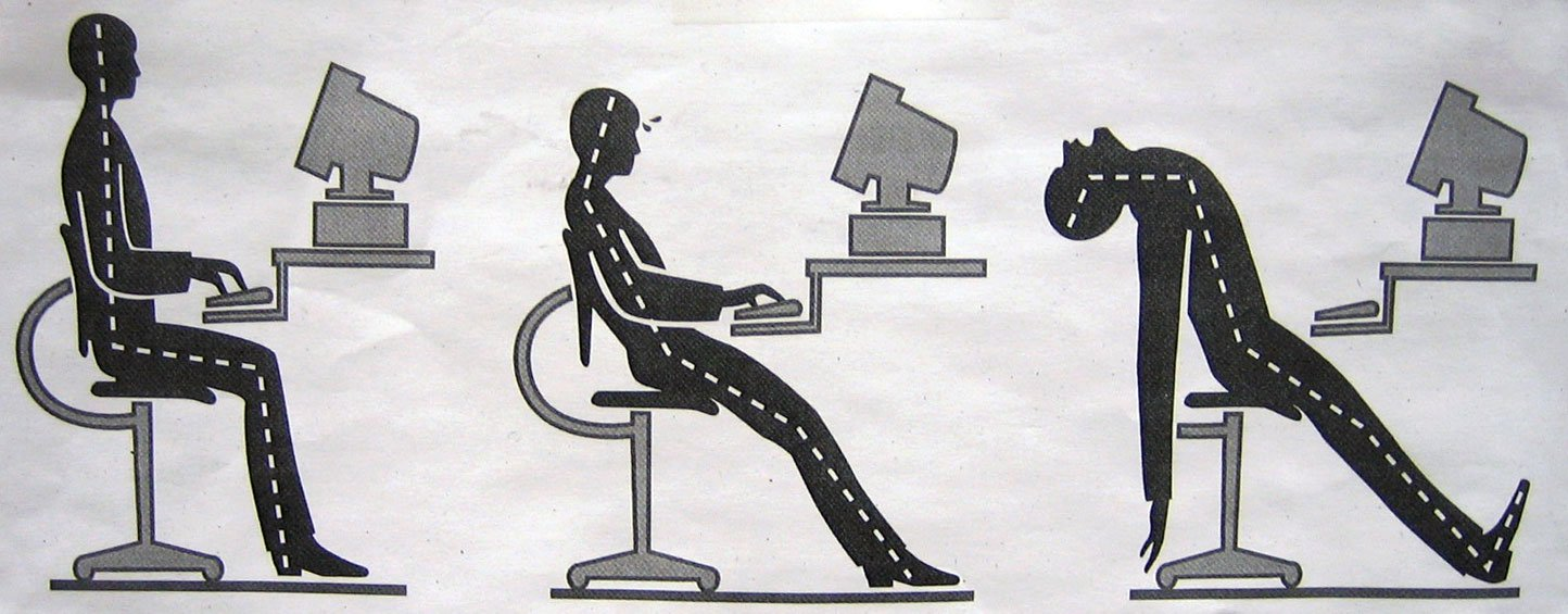 Fremtidens jobber og ergonomi