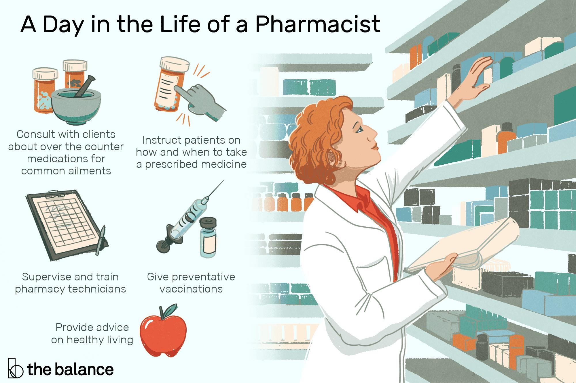 Farmasøyt i nettapotek